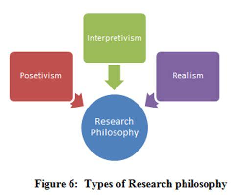 Faire intro dissertation philosophie
